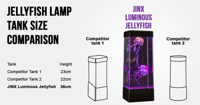 led jellyfish lamp size comparison